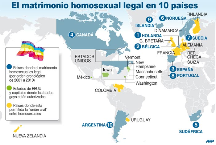 El matrimonio gay versus las uniones civiles